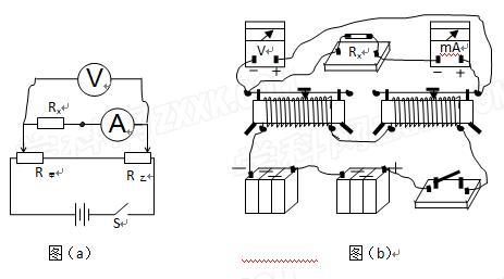 """如图所示(a)是""""用伏安法测量电阻""""的实验电路图,只是"""