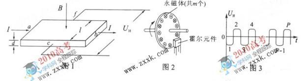 利用霍尔效应制作的霍尔元件以及传感器