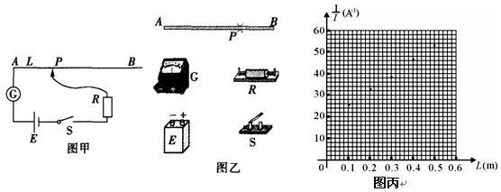 笔画线代替导线连接好电路,闭合电键 s,调节滑片 p的位置,测出电阻丝
