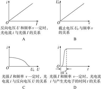 研究光电效应规律的实验装置如图 ?