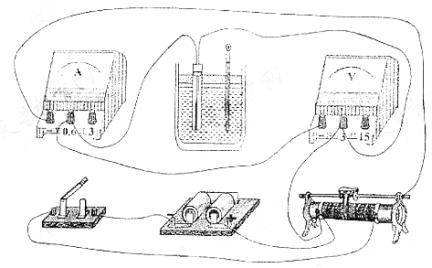 热敏电阻是传感电路中常用的电子元件.现用伏安法