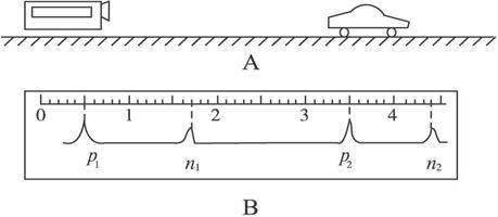 上用超声波测速仪测量车速的示意图,测速仪发出并接收超声波脉冲信号.