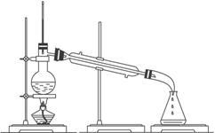 蒸馏装置_观察下面石油蒸馏装置图,回答下列问题