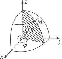 sphere-coord