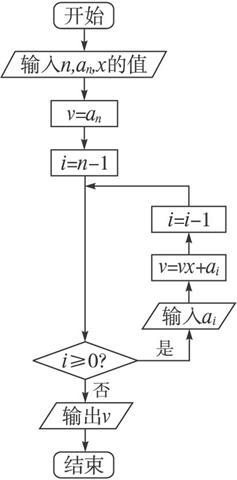 电路 电路图 电子 设计 素材 原理图 237_480