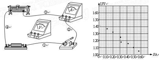 =0.60~0.80 (4)由实际连接图确定。 解析: (1)一节干电池电动势为,其内阻很小,为了测量更精确,电压表需选用量程,滑动变阻器选用。 (2)电压表并联在电路中,图略。 (3)图线略,由图可知,电动势为直线在纵轴上的截距.注意,纵轴不是从0开始,而是从开始,因此短路电流不是,可根据直线斜率求电源内阻,有。 (4)电压表有示数而电流表没有示数,说明,电流表与电源两端未接通,若电压表并联在滑动变阻器与电流表两端,则发生断路。
