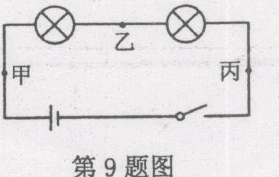 小明要研究串联电路的电流特点,连接了如图电路.闭合开关后,测出甲