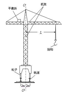 (07年宁夏卷)(12分)塔式起重机的结构如图所示
