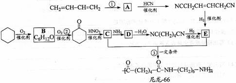 尼龙-66广泛用于制造机械